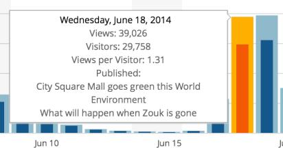 Screen Shot 2014-06-20 at 6.17.10 pm