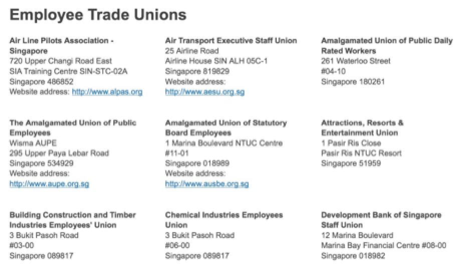 pros and cons of labour unions