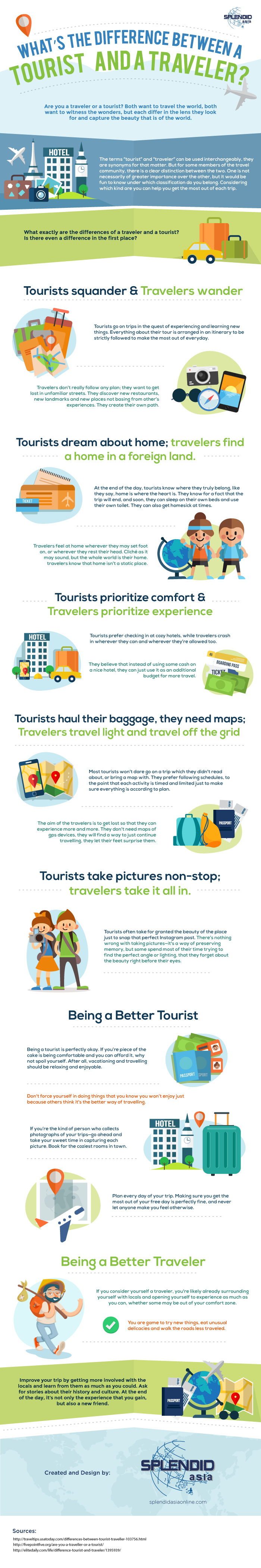 whats-the-difference-between-a-tourist-and-a-traveler-hd